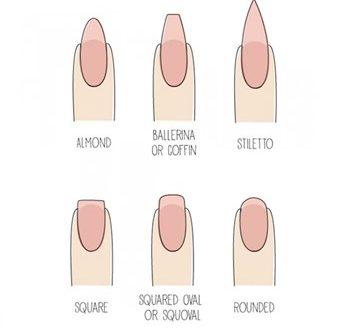 kształt paznokci_jak piłować paznokcie